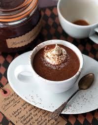 συνταγές σοκολάτας ρόφημα